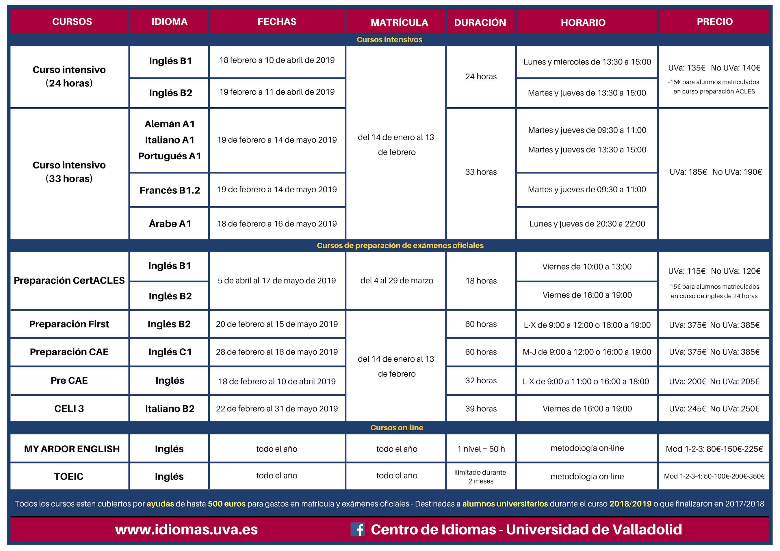 Folleto cursos febrero-mayo 2019 - UVA - interior final 2l