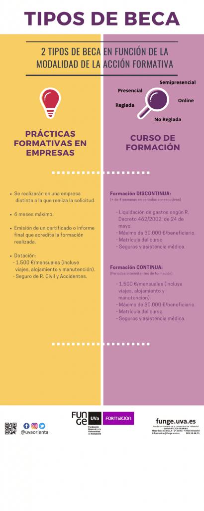 Infografia Agrobecas2