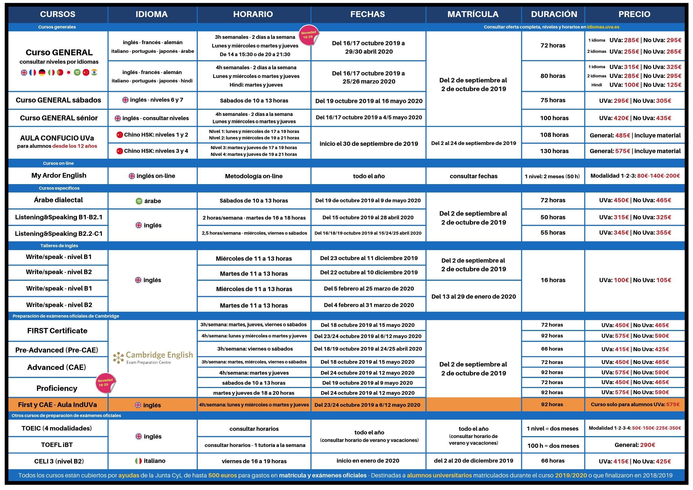 Folleto curso general 2019-2020 Centro de Idiomas Universidad de Valladolid - interior